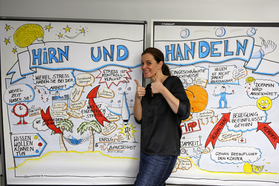 Heike Haas Graphic Recording